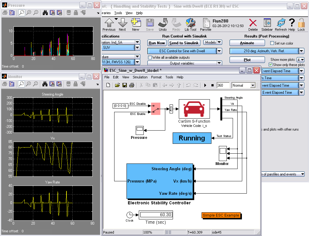 The Sine with Dwell Test in CarSim